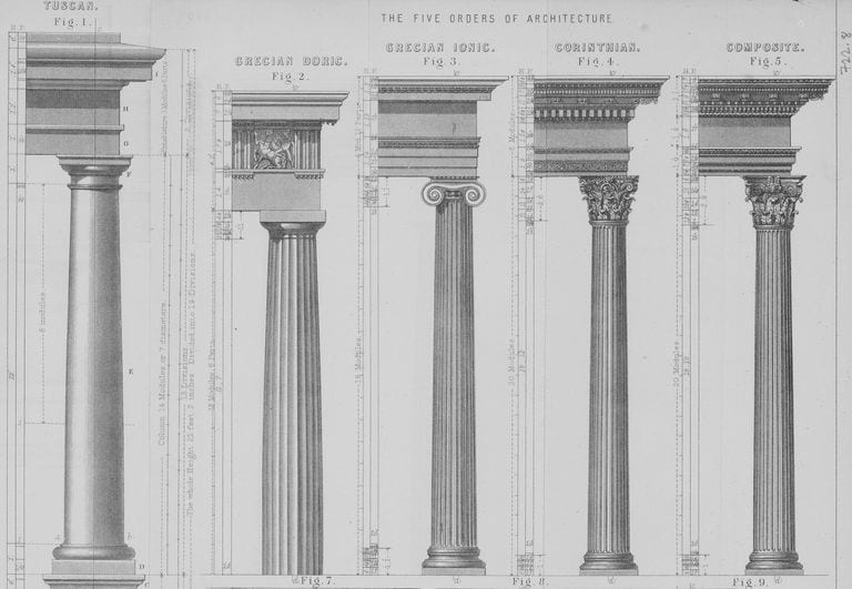 classical orders of columns